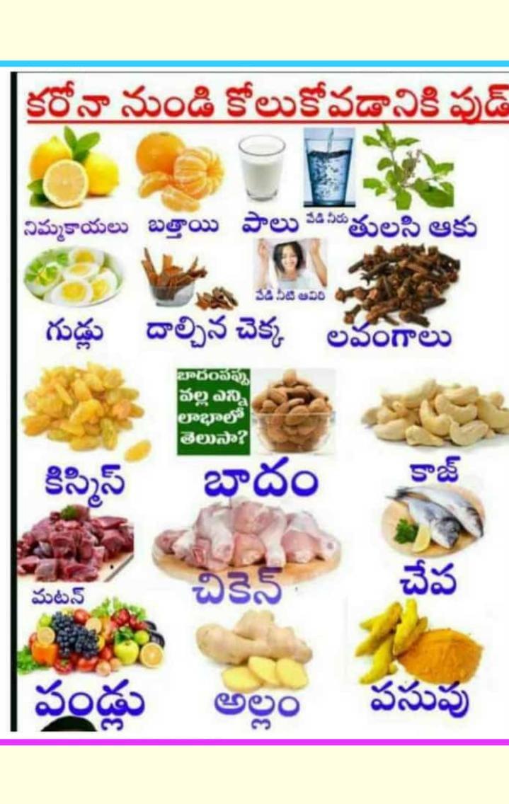 Corona ni Thagginche Food